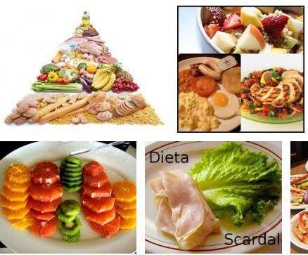 adelgazar con la dieta scardale